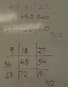 90x and 9x table, in a 3x3 grid ref Jan Poustie