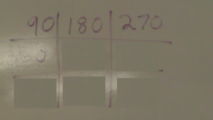 partial 90x table