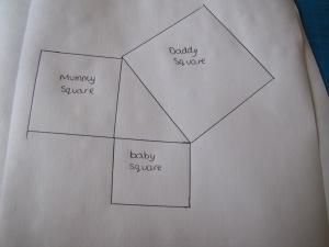 Pythagoras - the story of the three squares.