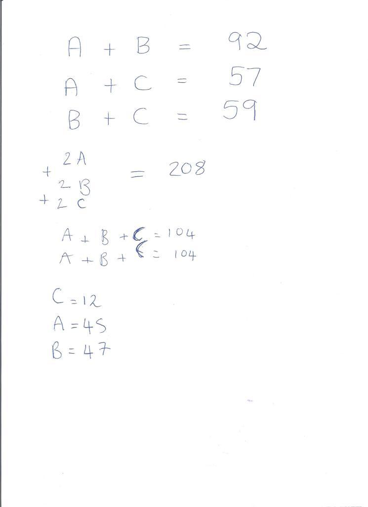 clever algebra