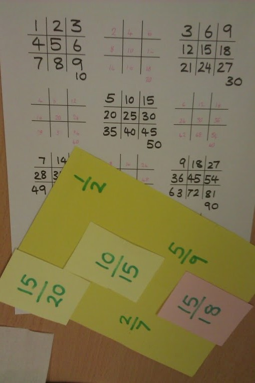 Cancelling Fractions. A game for 2-4 players.