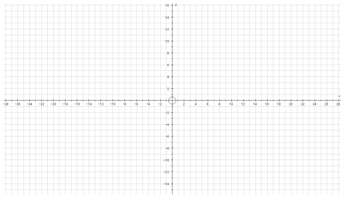 Free Printable Axes for drawing graphs