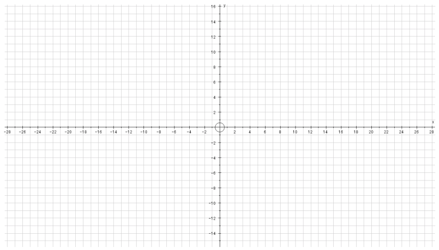 Free Printable Axes for drawinggraphs