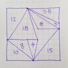 Scalene Triangles Game