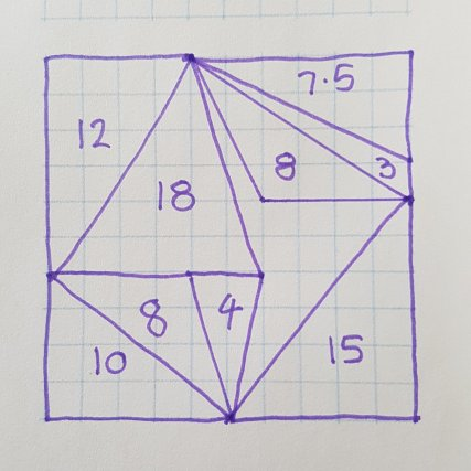 Scalene Triangles Game